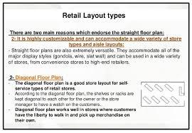 Convenience Store Floor Plans Retail Research