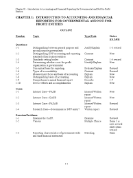 accounting for governmental u0026 nonprofit entities 15 e chapter 1