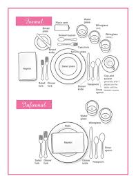 Formal Dinner Place Setting Place Setting Diagram Bella Event Services