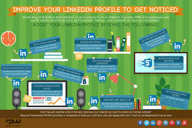 Convert Linkedin To Resume Using Linkedin For Lead Generation Business Com