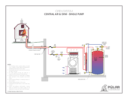 piping diagram outdoor wood boiler u2013 the wiring diagram