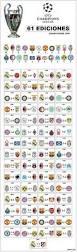 más de 25 ideas increíbles sobre mundial clubes en pinterest