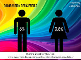 Color Blindness Simulator Cognitive Ergonomics For Developers St Louis Days Of Net 2014