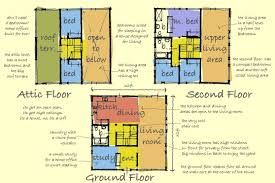 charming one bedroom open floor plans 8 modern cube house design