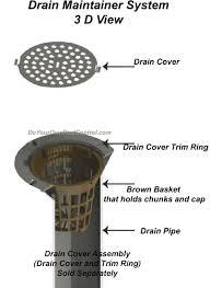 Basement Floor Drain Grate by 3 Drain Cover Replacement Floor Drain Covers Grates Grilles V65