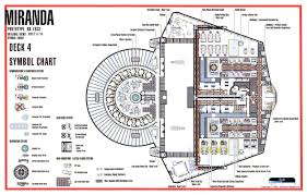 Starship Floor Plan Index Of Blueprints Miranda