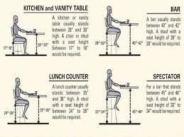 Standard Kitchen Table Size  Detritus - Standard kitchen table