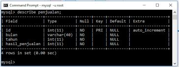 membuat query tabel tutorial membuat grafik dengan php mysql dan chartjs belajarphp net