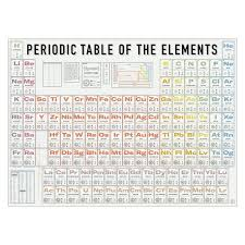 element 82 periodic table periodic table of the elements poster by pop chart lab zillymonkey