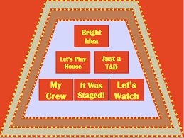 pyramid game powerpoint template cpadreams info