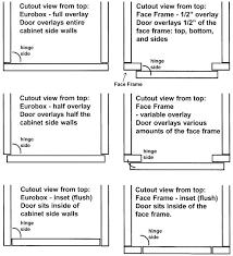 framed vs frameless cabinets framed kitchen cabinets vs frameless face frame vs framed versus