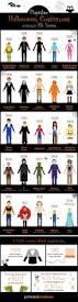 dublin spirit halloween store the 121 best images about halloween infographics on pinterest