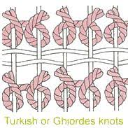 Different Types Of Carpets And Rugs Different Types Of Rug Knots Resource Guide To Antique Rug Knotting