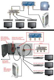 House Schematics by House Wiring For Uverse U2013 The Wiring Diagram U2013 Readingrat Net