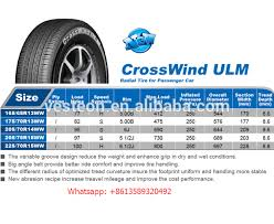 Best Linglong Crosswind Tires Review Crosswind Tires Photos Images U0026 Pictures On Alibaba