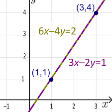 mathematics find the slope of a line in three ways