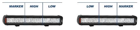 Vision X Light Bar Vision X Low Profile Snow Plow Led Light Kit Headlight Revolution