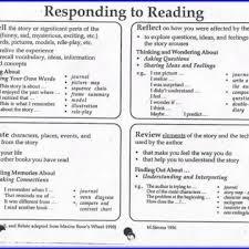reading comprehension worksheets 2nd grade pdf download page