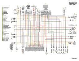 polaris scrambler 500 wiring diagram blonton com