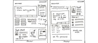 using fidelity and form in wireframes u2014 sitepoint