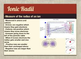 Cation And Anion Periodic Table Periodic Trends Copy Screen 3 On Flowvella Presentation