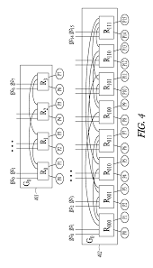 patent us20120144064 progressive adaptive routing in a dragonfly