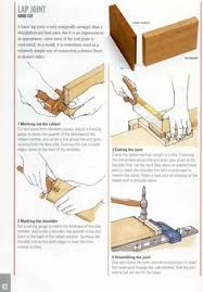 good wood joints interiors pinterest wood joints woods and