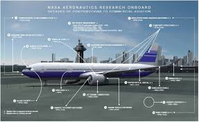10 things the aviation industry should thank nasa for on