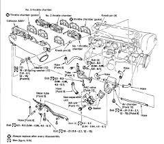 engine bay diagram r33 wiring diagrams instruction