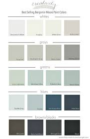 Color Of Year 2017 by Best Selling Benjamin Moore Paint Colors