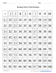 blank multiplication chart goalbook pathways