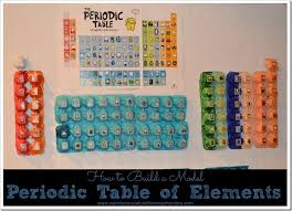 high chemistry periodic table periodic table of elements made elementary how to build a model