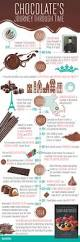 halloween chocolate background infographic a history of chocolate 1520 2014 infographic