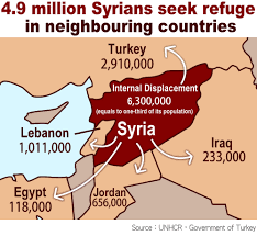 Map Of Syria And Surrounding Countries by Syrian Refugee Response
