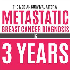 Breast Cancer Memes - mbc alliance mbcalliance twitter