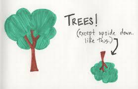 how to not be stumped by trees u2013 basecs u2013 medium