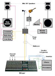 pa system wiring diagram efcaviation com