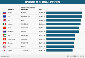 how much apple u0027s iphone x costs around the world business insider