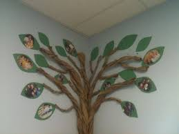 62 besten classroom tree display ideas bilder auf