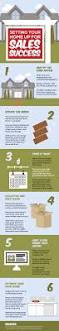 infographics archives pennington creative