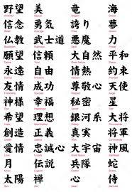 japanese kanji tattoo words u2014 stock vector klokdesign 18995019