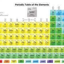 xe on the periodic table tabla periodica quimica hd fresh qu mica tabla peri dica valid tabla