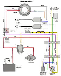 rocker switch wiring diagrams best of boat diagram saleexpert me