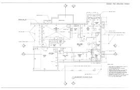 gda design architecture architectural design as a process of discovery