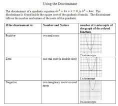 best 25 maths formulas pdf ideas on pinterest math formulas