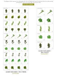 plantagram williams sonoma