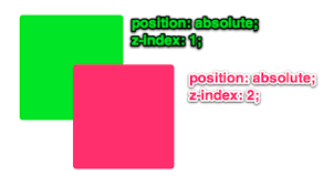 z index android relative layout z index css tricks