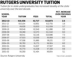 rutgers raises in state tuition 2 5 percent despite protests nj com