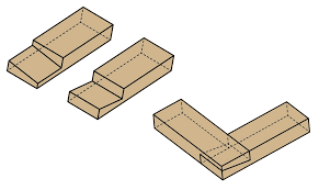 Wood Joints Diagrams by Lap Woodworking Joints