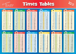 how to teach times tables times tables desk mat educational maths equipment models games